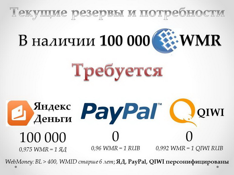 Рубль, доллар, евро, обмен: августа 2014